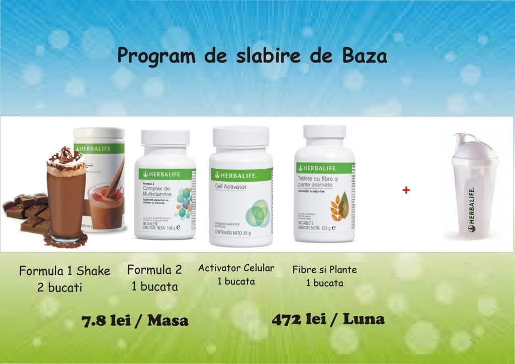 Dieta care accelereaza metabolismul: cum sa slabesti 9 kilograme in 28 de zile - Andreea Raicu
